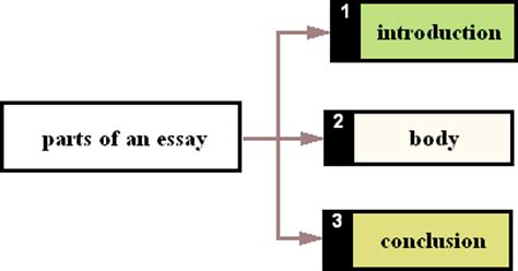 Sample Essay on Nursing Ethical Dilemma Paper - Essay